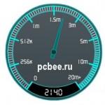 Тест скорости интернета ADSL