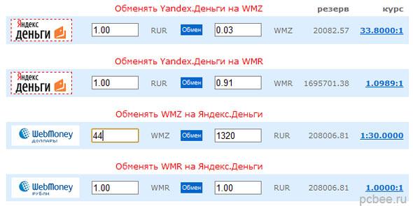 Выгодный обмен WebMoney на Яндекс.Деньги