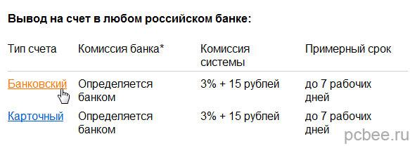 ЯндексДиск - 4PDA