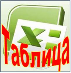 MS Excel 2007: Как сделать таблицу в Excel