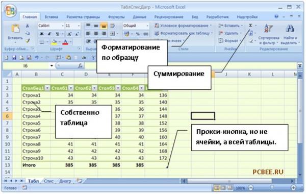 MS Excel 2007: Как сделать таблицу. Результат