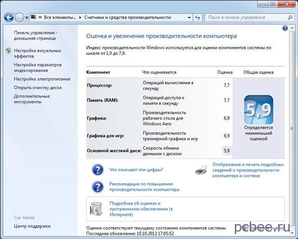 Acer Aspire M3985 Оценка производительности Windows 7