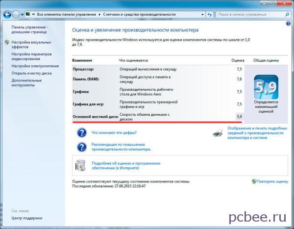 После переустановки Windows, производительность твердотельного диска (SSD) упала с 7,7 до 5,9