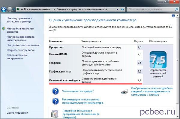 После установки Windows 7 с отключенным HDD, оценка производительности SSD вернулась в норму
