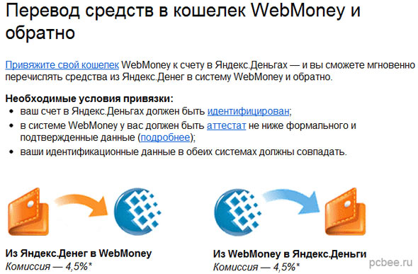 Как обменять Webmoney на Яндекс деньги. Как обменять Яндекс деньги на Webmoney