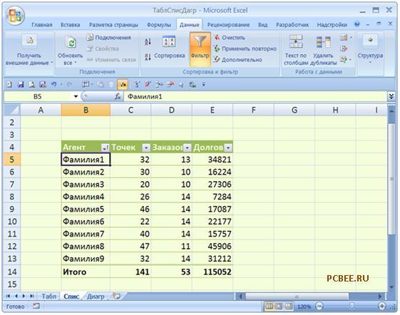 MS Excel 2007: Как сделать список. Исходные данные
