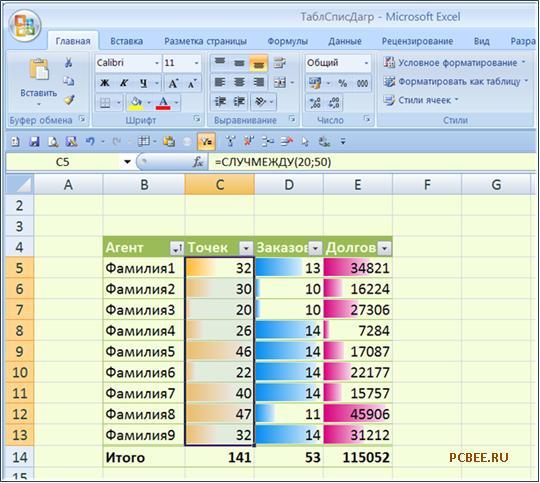 MS Excel 2007: Как сделать список. Результат впечатляет