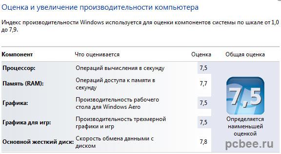 Оценка производительности компьютера в Windows 7