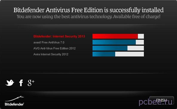 Встроенный рейтинг антивирусов за 2012-2013 годы