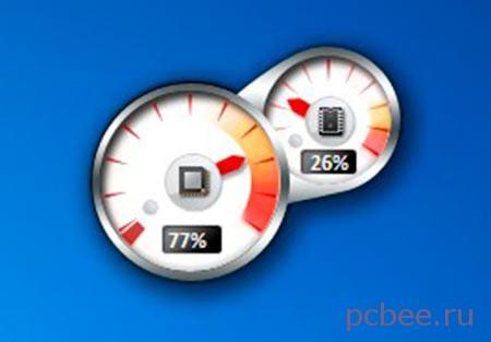 Загрузка процессора - 77%, загрузка оперативной памяти - 26%