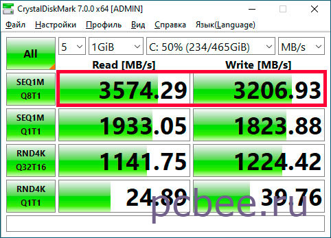 Синтетический тест CrystalDiskMark 7 показал, что скорость чтения 3574 МБ/с при заявленной 3500 МБ/с, а скорость записи 3206 МБ/с при заявленной 3200 МБ/с. Все отлично!